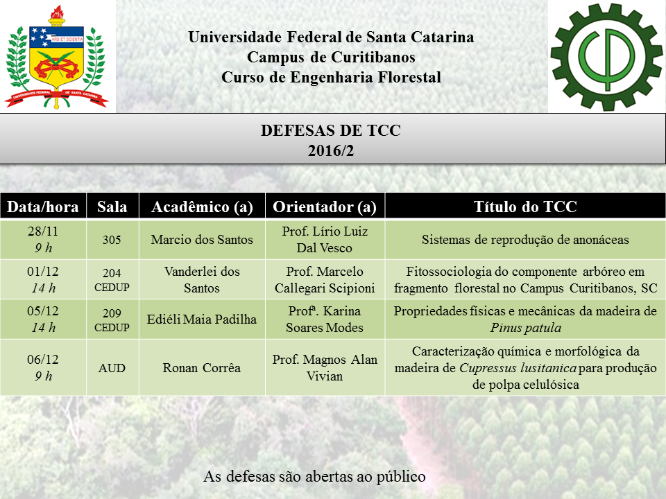 Datas e defesas de TCC 2016-2